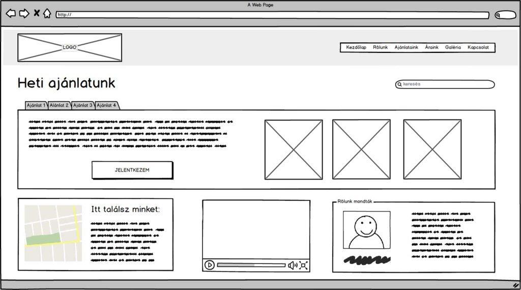 Így néz ki egy nem kézzel rjazolt, ám firka szerű weboldal drótváz