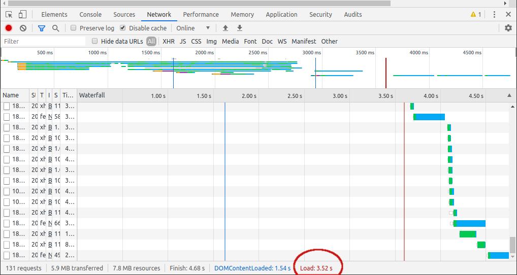 Képernyőkép a böngésző Elem Vizsgálata » Hálózat oldaláról, miután frissítettük a weboldalt.